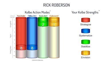 Rick_Kolbe